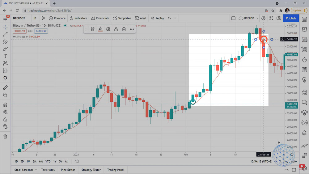 winning trade from a Bitcoin trading strategy