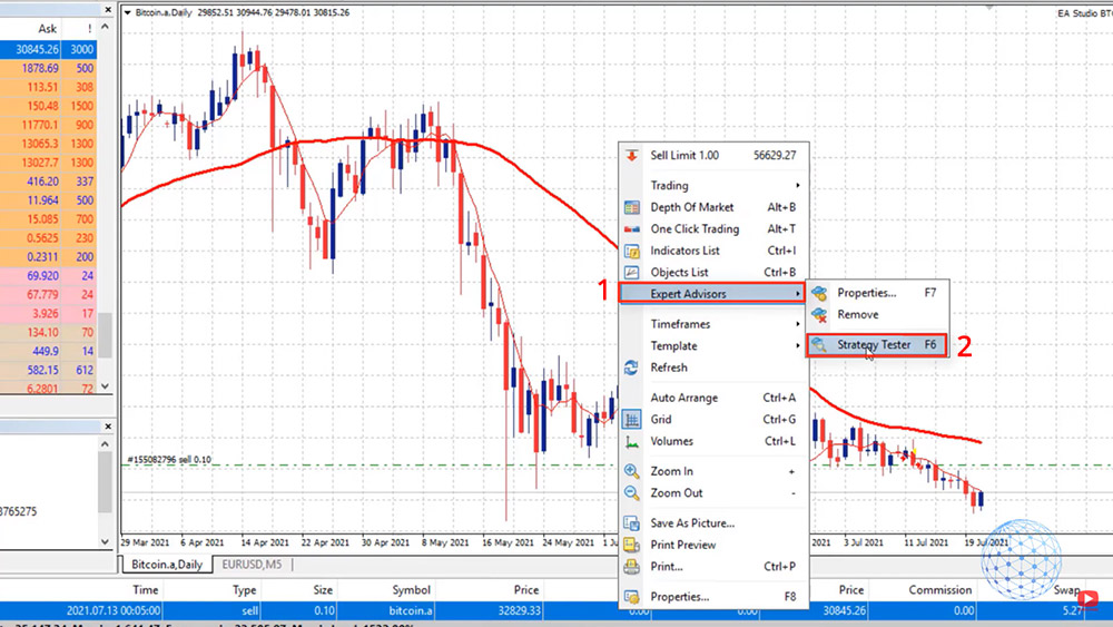 opening Strategy Tester in MetaTrader