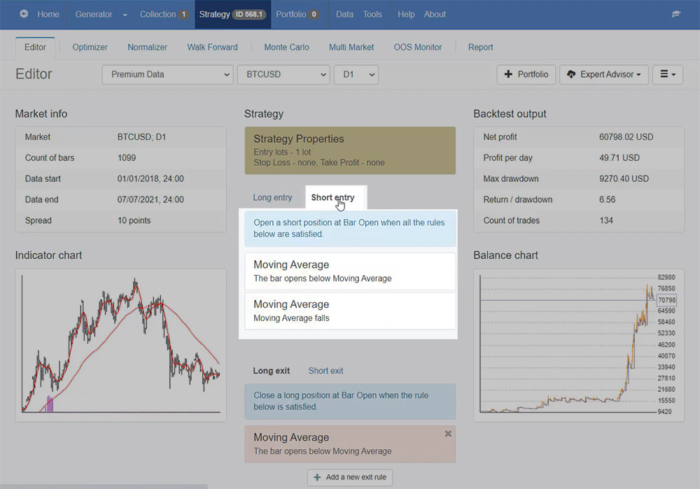 Short entry conditions for the BTC trading strategy