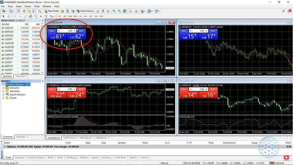use One-click trading to place a trade in MetaTrader 4